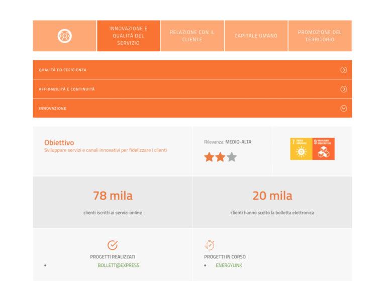 OpenReport - Redesign Comunicazione Bologna
