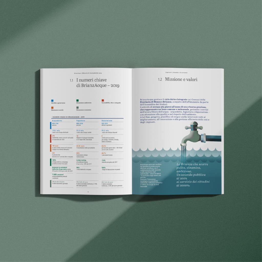 Interno Impaginato Bilancio Sostenibilità Brianzacque Redesign Comunicazione